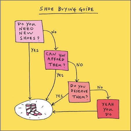 Shoe Buying Guide Blank Card