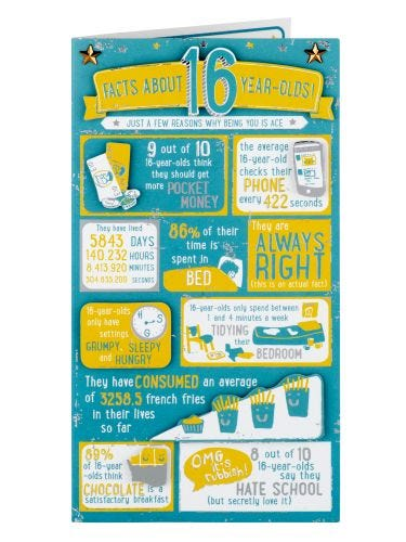 Facts About 16 Year Olds Birthday Card